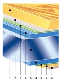 облицовка сендвич-панелей с утеплителем минеральная вата